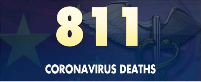 Coronavirus Deaths